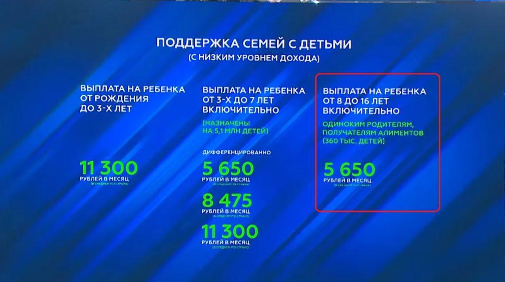 Выплата одиноким родителя 5650 руб на ребенка от 8 до 16 лет